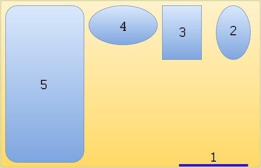 Расположение в ванне на пять квадратов: 1 дверь; 2 - унитаз; 3 - стиральная машина;