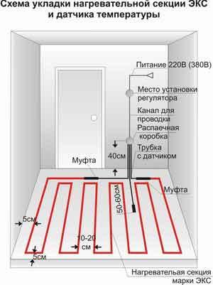 Размеры и расстояния при монтаже нагревательных элементов в помещении ванной комнаты.