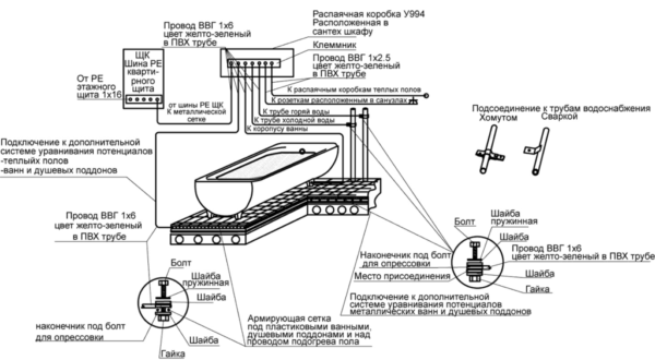 Схема комплексного уравнивания потенциалов в ванной комнате.