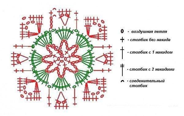 Схема одного квадрата