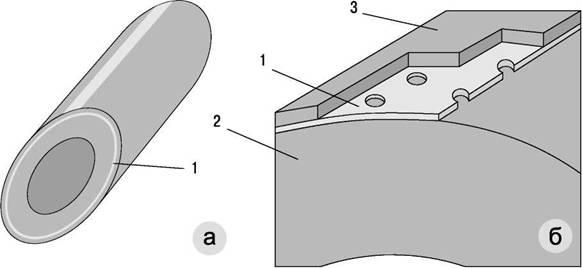 Схема полипропиленовой трубы с перфорированной структурой промежуточного слоя