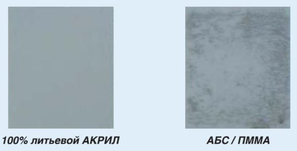 Сравнение поверхностей двух видов ванн после нескольких месяцев эксплуатации.