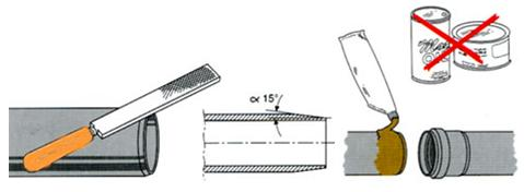 Технология сборки соединения. Не используйте смазки на нефтяной основе: они разрушают резину уплотнителя.