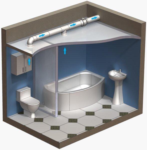 Вентиляция в сантехнических узлах обеспечивает приток свежего воздуха.
