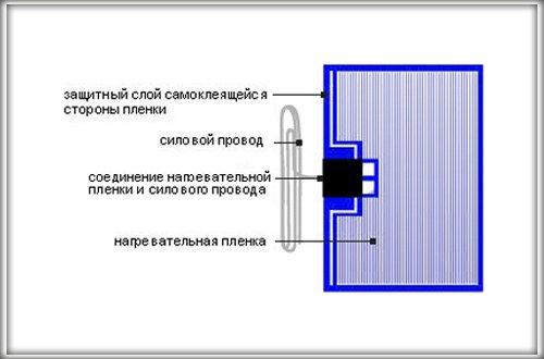Вот так выглядит устройство системы подогрева