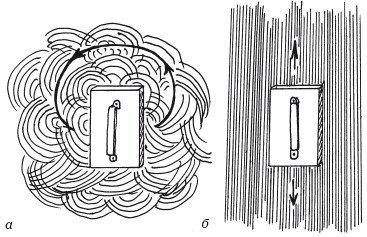 Затирка штукатурки: а - по кругу, б - по прямой