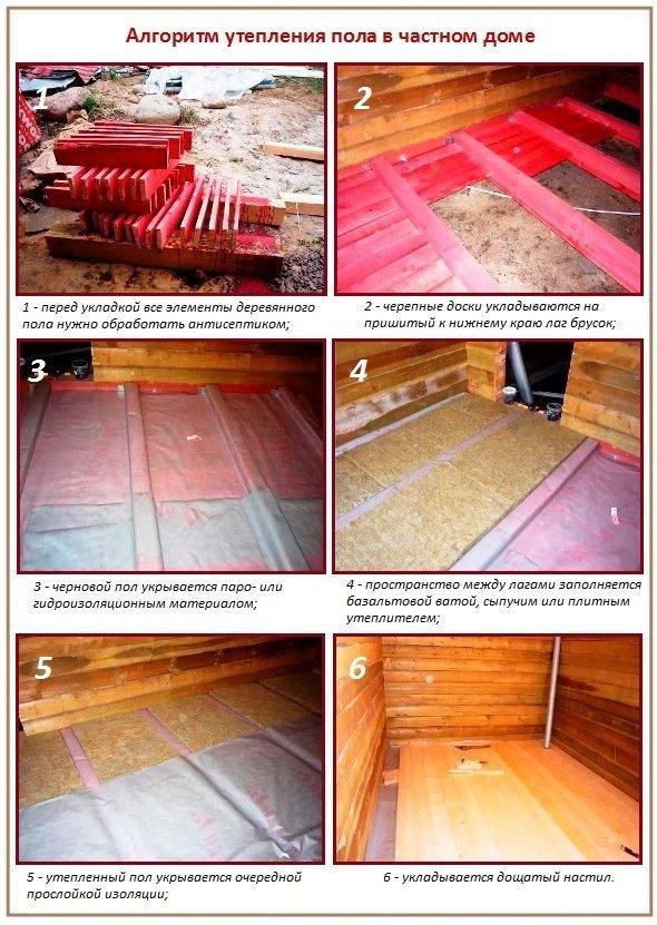Утепление деревянного частного дома своими руками