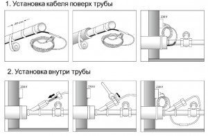 Два способа монтажа утепляющего кабеля.