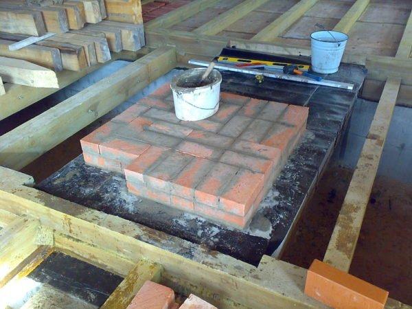 Фундамент для кирпичной трубы можно выложить из двух сплошных рядов кирпича на цементно-песчаном растворе.