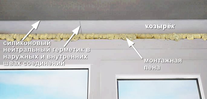 Отливы для балкона: установка и устройство obustroeno.com.
