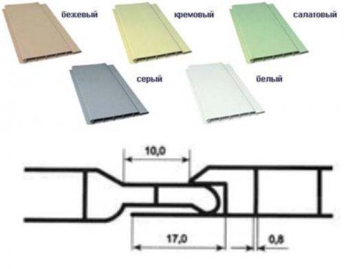 Конфигурация пластиковых панелей.
