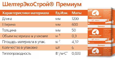 На фото показаны технические характеристики матов для утепления компании «Шелтер»