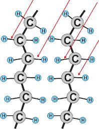 Некоторые виды изолона изготовлены из сшитого полиэтилена.