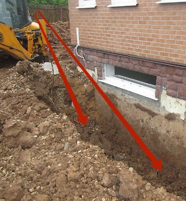 Перед началом работы нужно удалить грунт от фундамента, выкопав траншею.