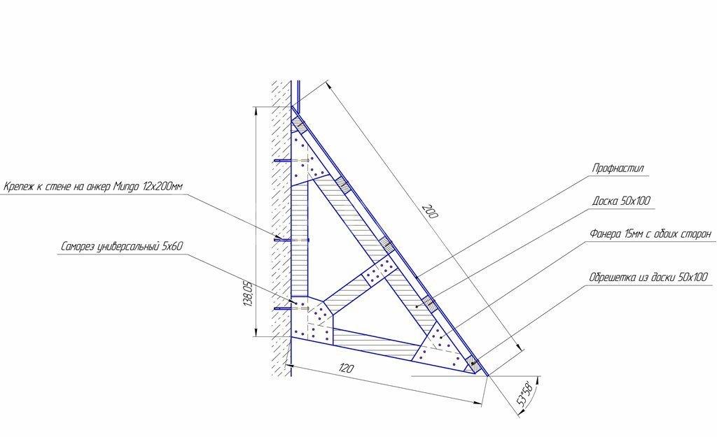 Конструкция крыши для балконов своими руками