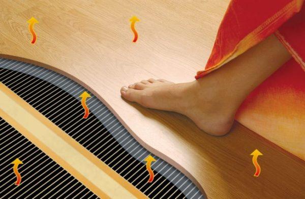 Принцип работы теплого пола.