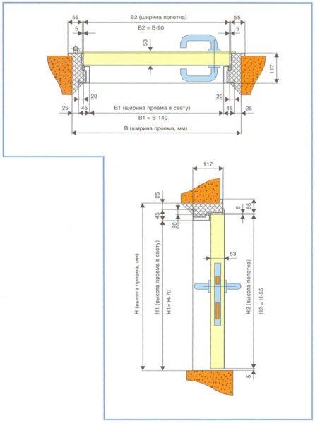 Размеры допустимых зазоров при монтаже входных дверей.