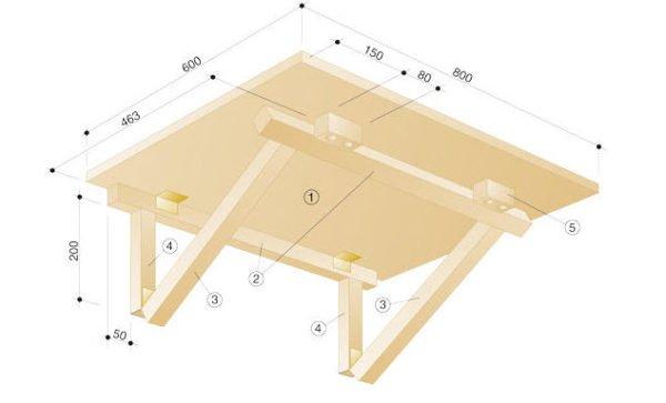 Размеры стола с опорной рамой.
