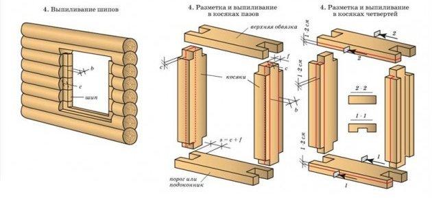 Установка двери в деревянном доме своими руками