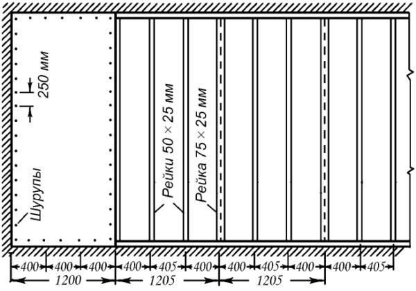 Шаг реек для гипсокартона, если стены неровные