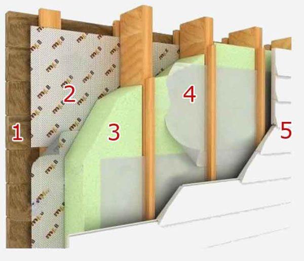Схема - утепление каркасного дома пенополистиролом