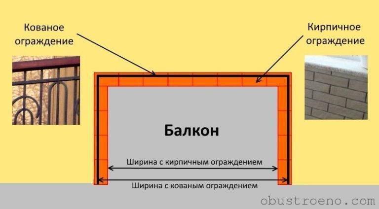 Кованые балконы: 3 фактора формирования цен obustroeno.com.