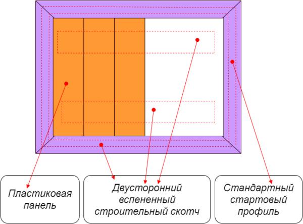 Схема фиксации на строительный скотч.