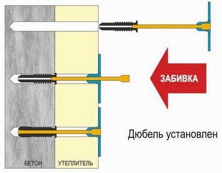 Схема фиксации пластиковых дюбелей «зонтиков».