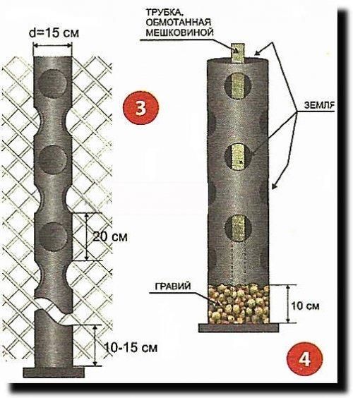 Схема грядки из труб