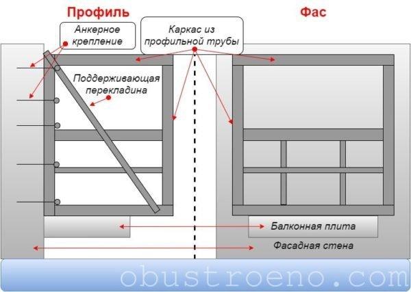 Схема каркаса увеличенного балкона.