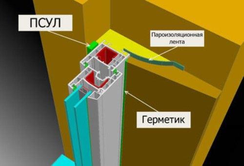 Схема монтажа с использованием специализированных материалов