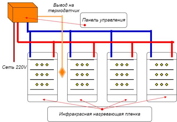Схема подключения инфракрасного пола.
