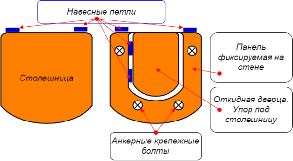 Схема пристенного столика на основе трех пластин.