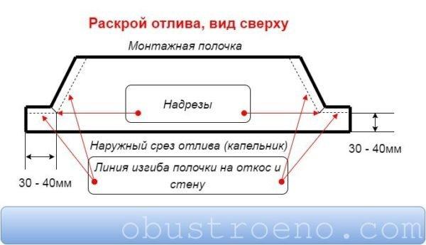 Схема раскроя металлического отлива.
