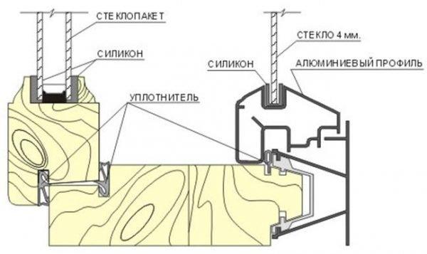 Схема уплотнения и герметизации блока.