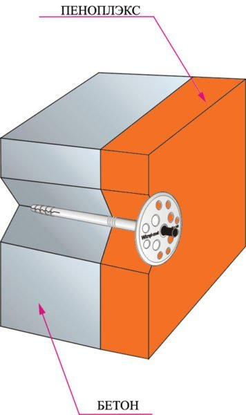 Схема установки дюбеля в пеноплекс.