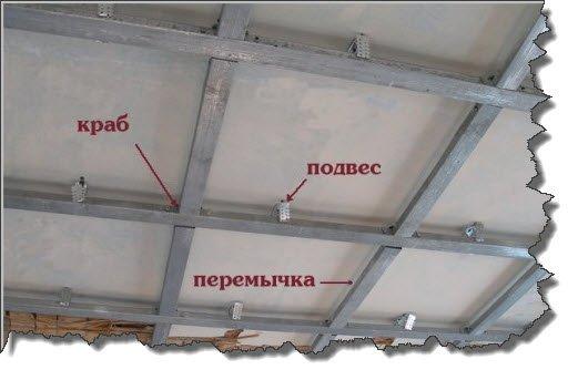 Как сделать подвесные потолки из гипсокартона своими руками