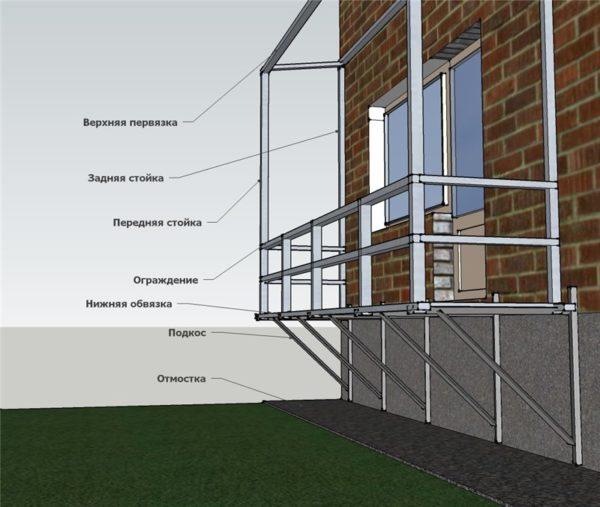 Схема устройства каркаса подвесного типа