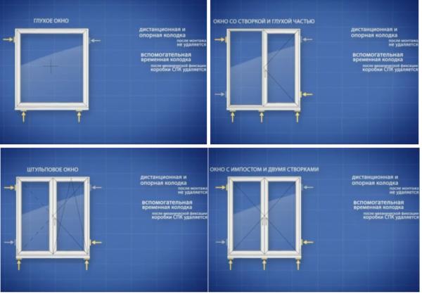 Технология монтажа по ГОСТу предполагает следующие схемы расположения клиньев-колодок