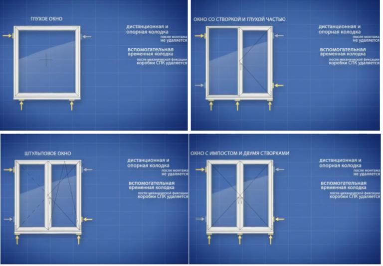 Как глухое окно сделать открывающимся