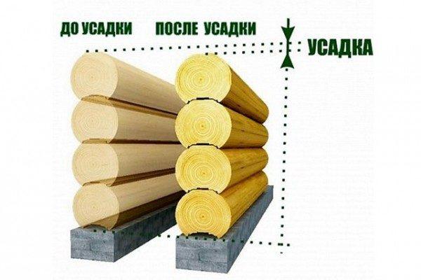 Усадка одного этажа может достигать 15-20 сантиметров