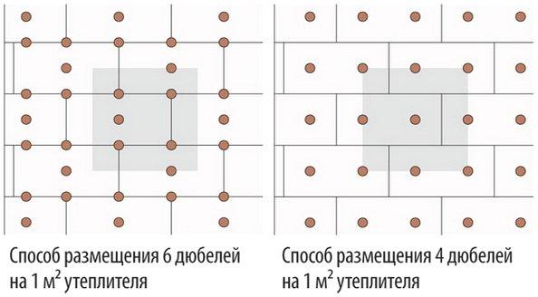 Варианты расположения дюбелей в утеплителе