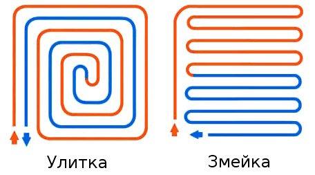 Варианты укладки теплопроводных элементов.