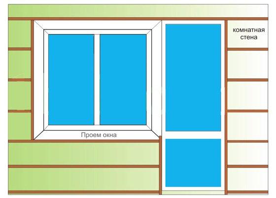 Вот примерная схема обрешетки со стороны окна