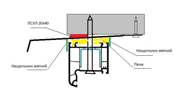 Установка нащельников на пластиковые окна своими руками 33