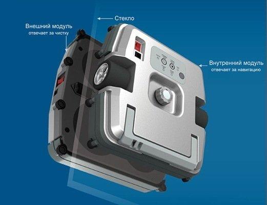 Windoro WCR-I001 состоит из двух модулей.