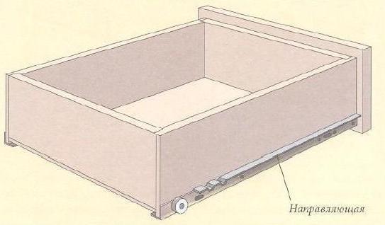 Выдвижной ящик направляющие своими руками