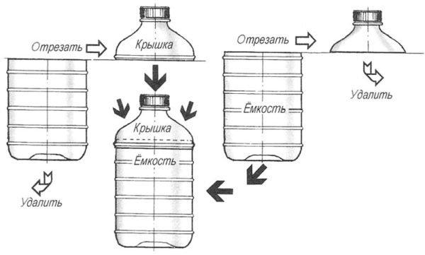 5-литровые бутыли для воды в кулерах лучше всего подходят для огурцов.