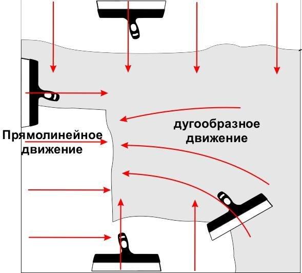 Движения шпателя при отделке