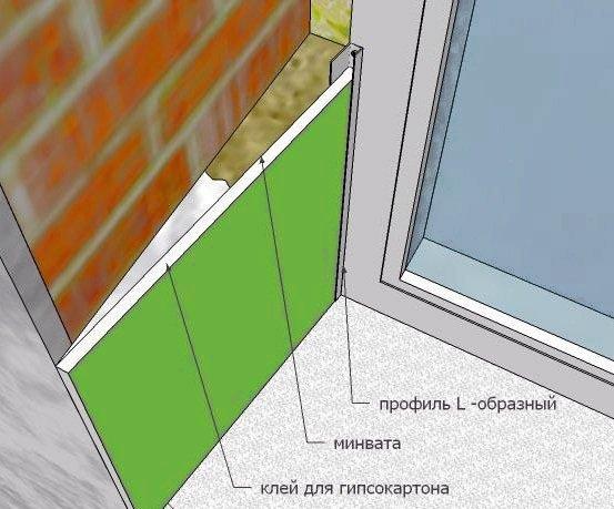 Как сделать откосы пластиковые на окна